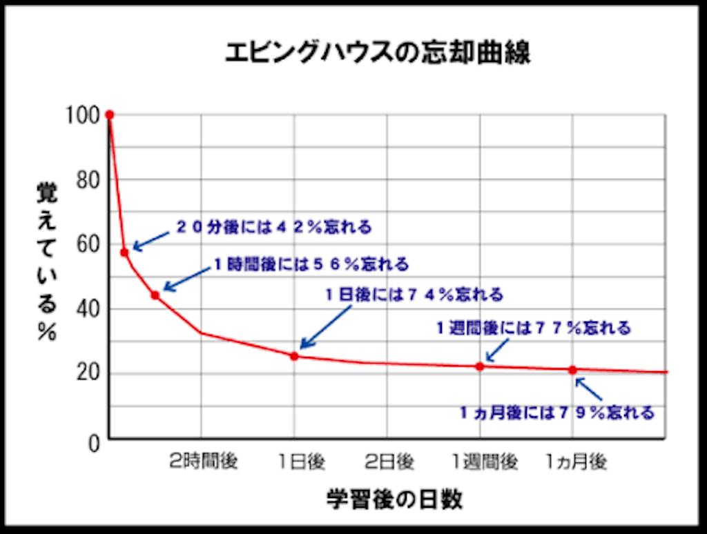 f:id:aoihoshi888:20180305075523p:image