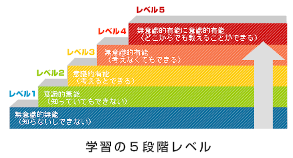 f:id:aoihoshi888:20180319071001p:image