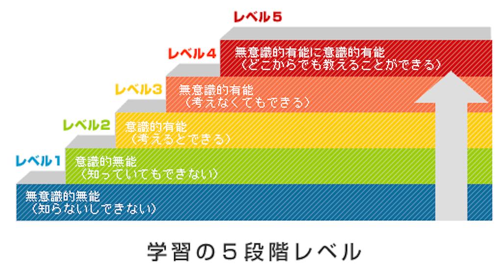 f:id:aoihoshi888:20180429065031p:image