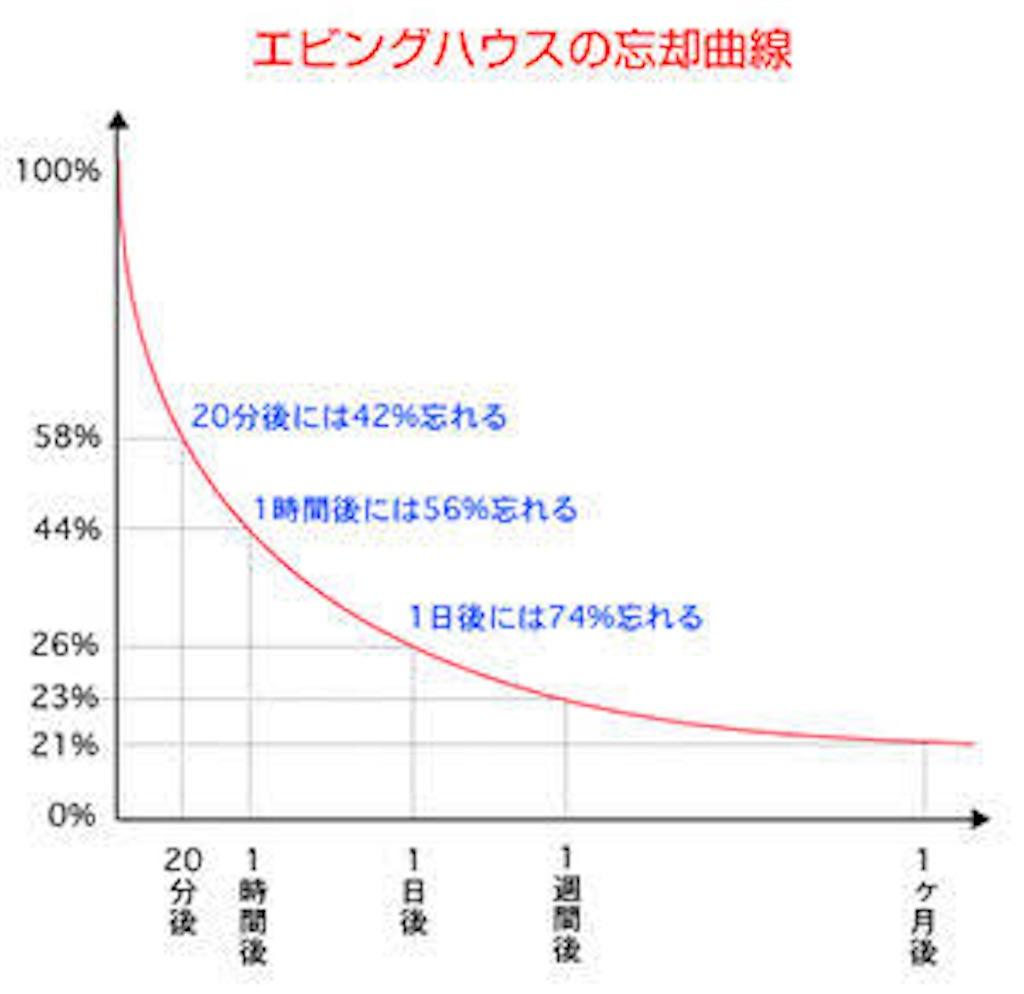 f:id:aoihoshi888:20180713074049j:image