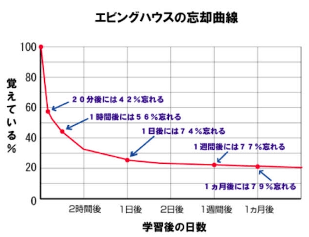 f:id:aoihoshi888:20181126064019j:image