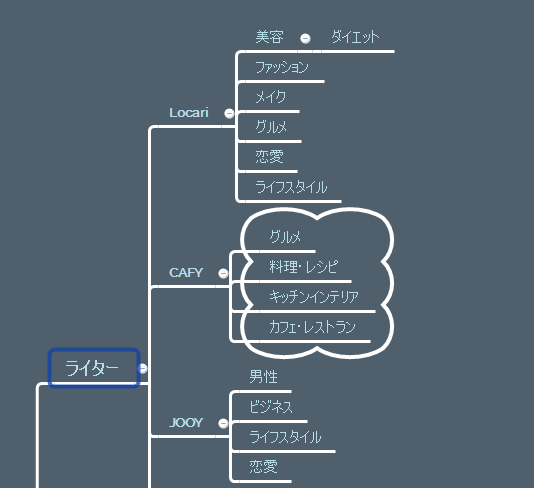 f:id:aoikara:20160705210134p:plain