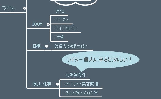 f:id:aoikara:20160705210301p:plain
