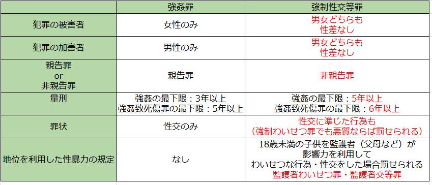 f:id:aoikara:20170124145201p:plain