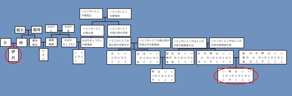 f:id:aoikara:20170214152411p:plain