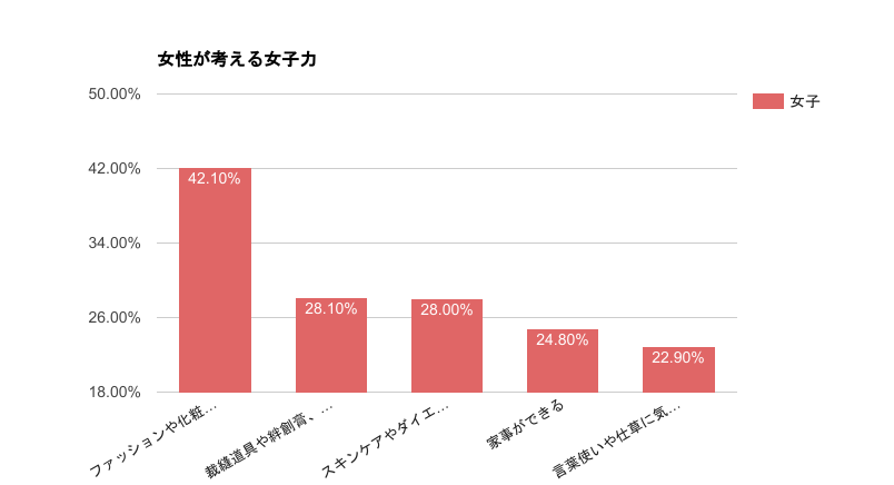f:id:aoikara:20170219152735p:plain