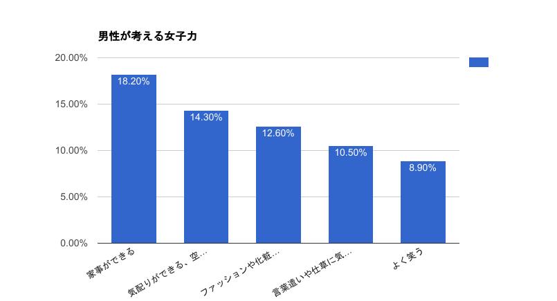 f:id:aoikara:20170219152754p:plain