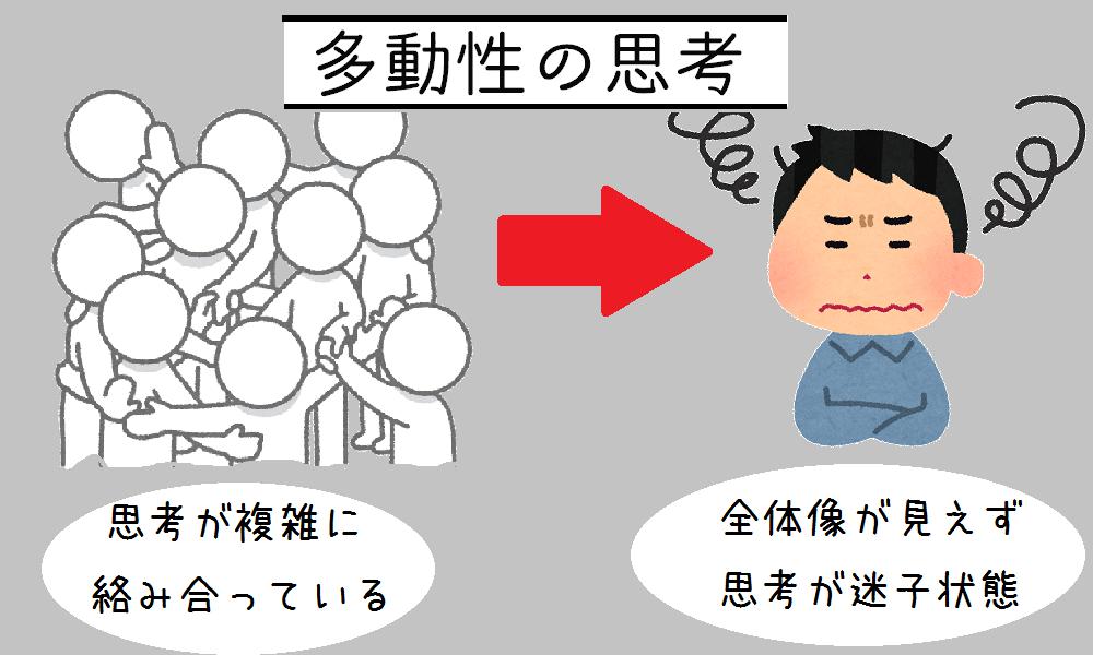 f:id:aoikara:20170614173017p:plain