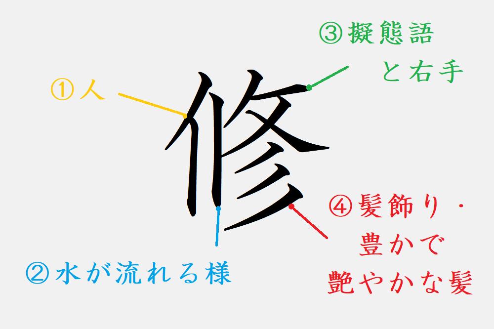 f:id:aoikara:20180604164917p:plain