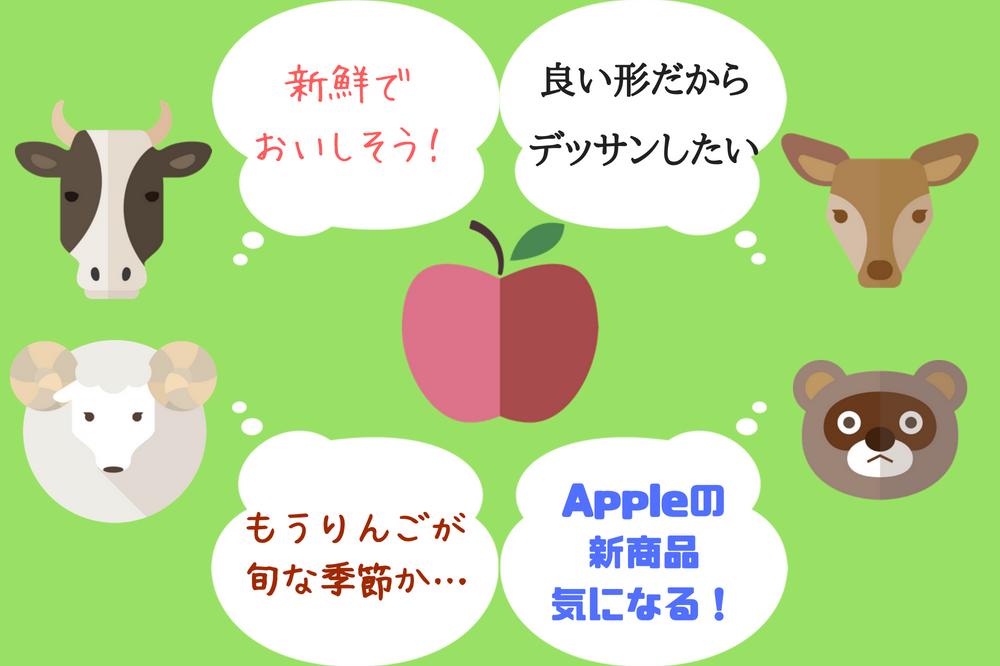 f:id:aoikara:20180705170101p:plain