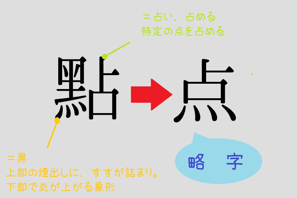 f:id:aoikara:20180706164413p:plain