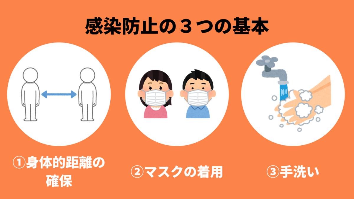 f:id:aoikara:20200506101739p:plain
