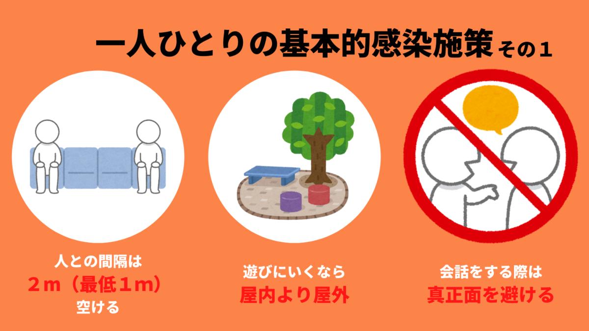 f:id:aoikara:20200506104309p:plain
