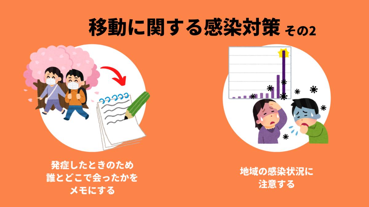 f:id:aoikara:20200506111304p:plain