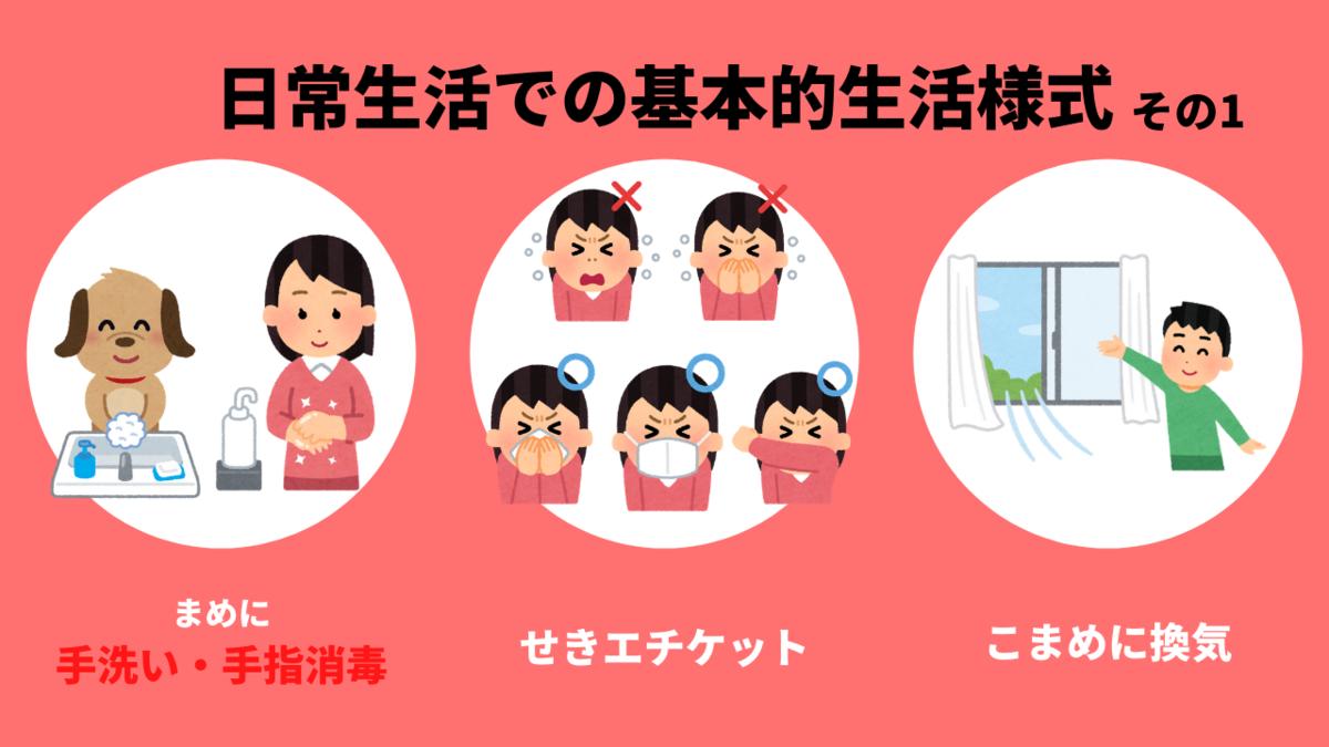 f:id:aoikara:20200506112950p:plain