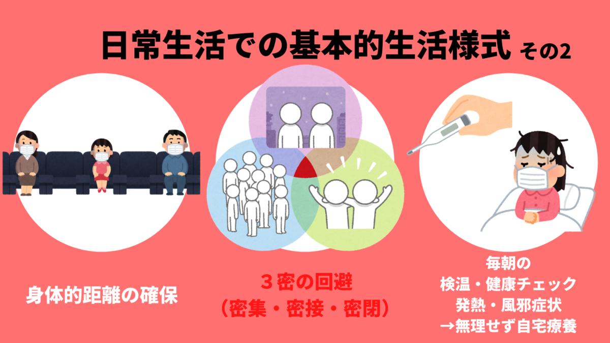 f:id:aoikara:20200506113843p:plain