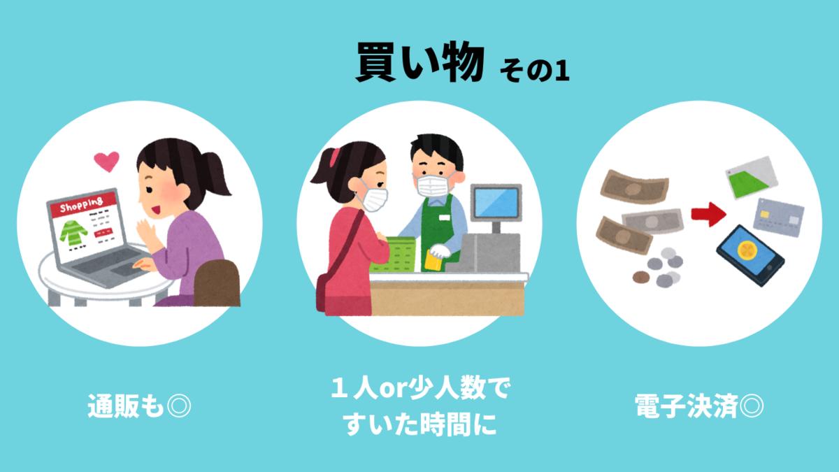 f:id:aoikara:20200506115358p:plain