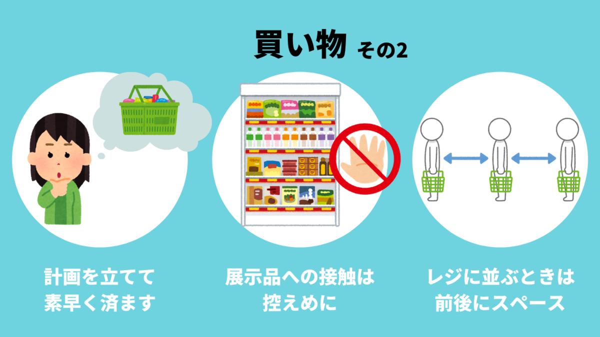 f:id:aoikara:20200506120101p:plain