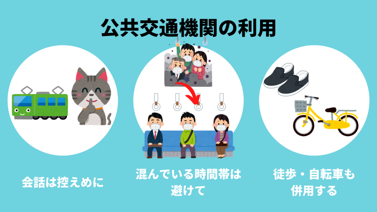 f:id:aoikara:20200506122501p:plain