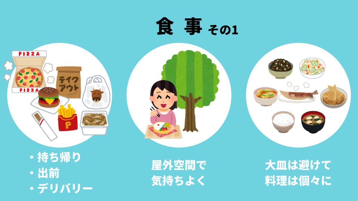 f:id:aoikara:20200506124359p:plain