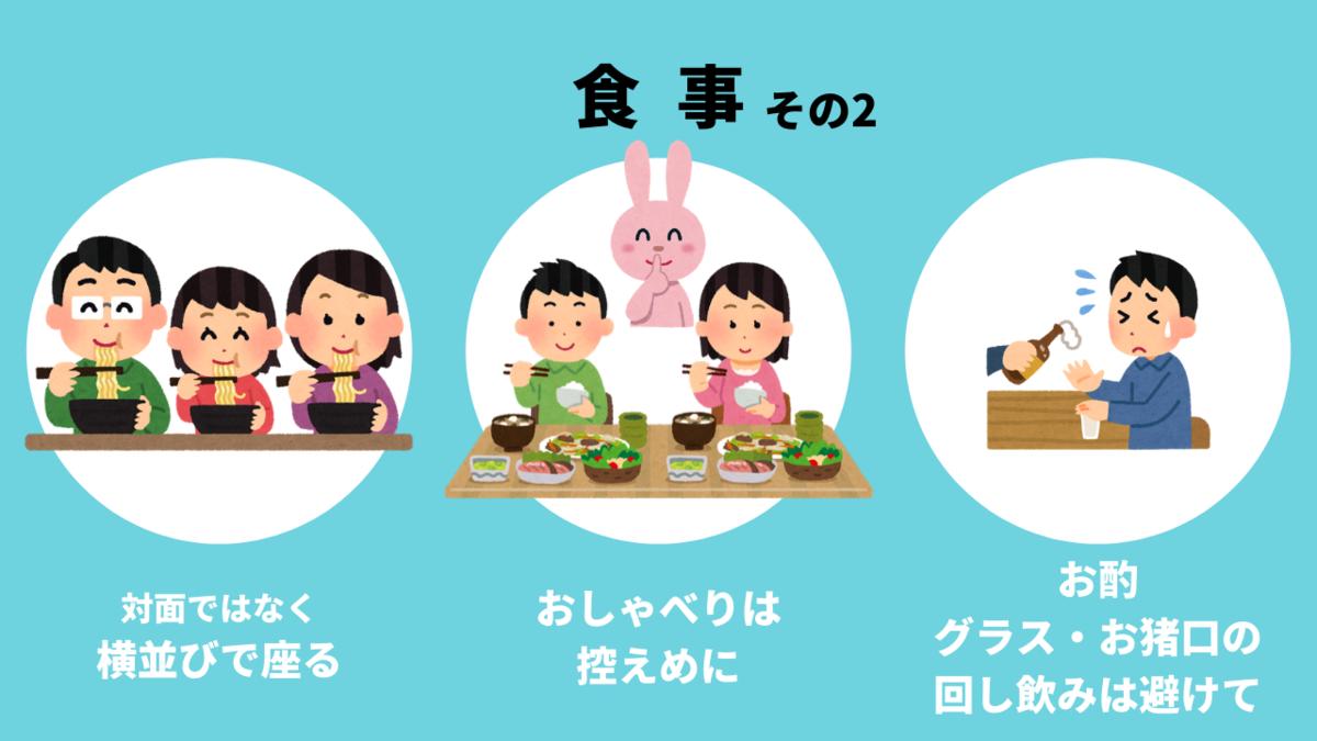 f:id:aoikara:20200506141224p:plain