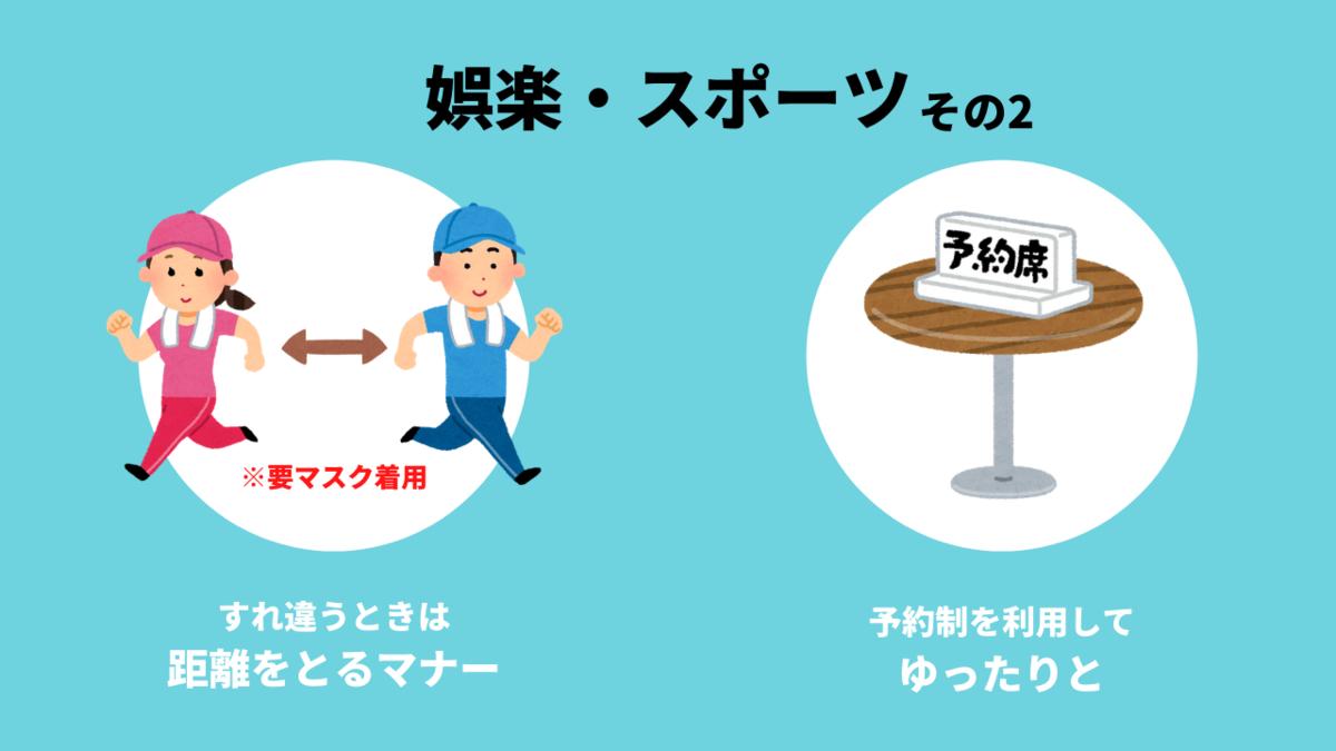 f:id:aoikara:20200506144559p:plain