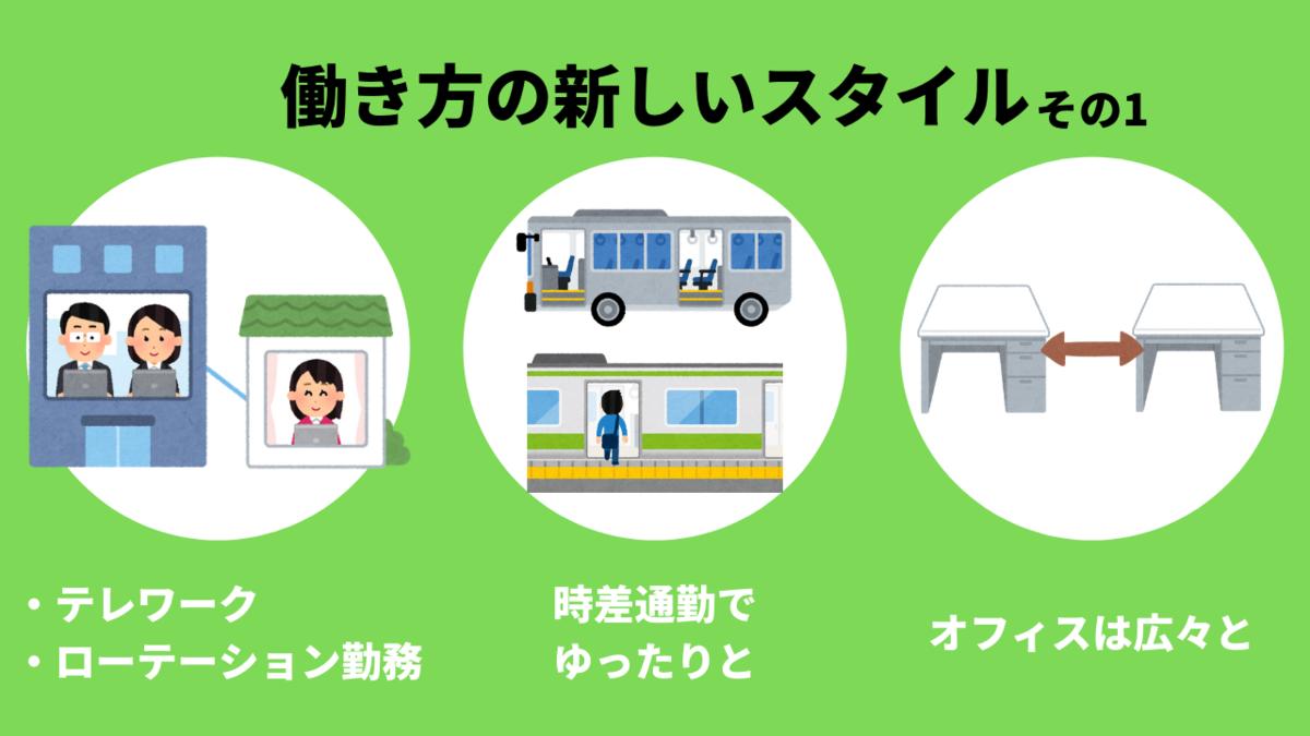 f:id:aoikara:20200506170759p:plain