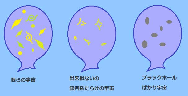 f:id:aoikawano:20161011145126p:plain