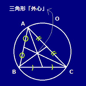 f:id:aoikawano:20161102081051p:plain