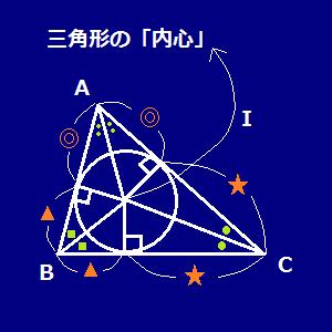 f:id:aoikawano:20161102081100p:plain