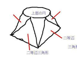 f:id:aoikawano:20161109215155j:plain