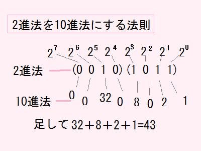 f:id:aoikawano:20161110235901p:plain