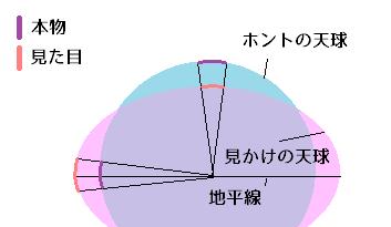 f:id:aoikawano:20161211163814p:plain