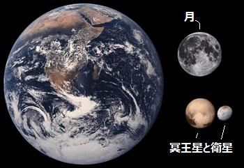 f:id:aoikawano:20170221205041p:plain