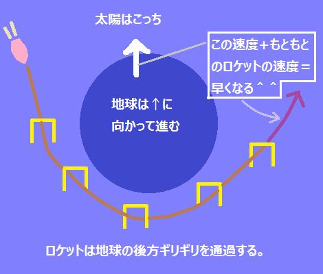 f:id:aoikawano:20170309013953p:plain