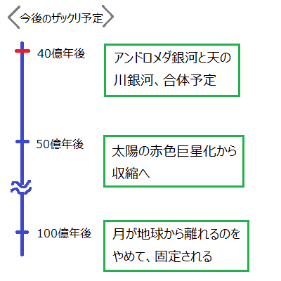 f:id:aoikawano:20170526175647p:plain