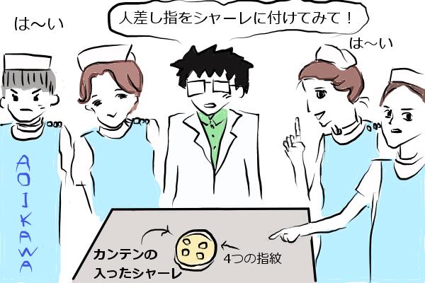 f:id:aoikawano:20170602152932p:plain