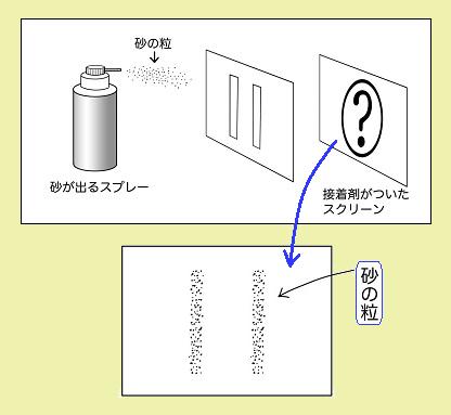 f:id:aoikawano:20170801031513p:plain