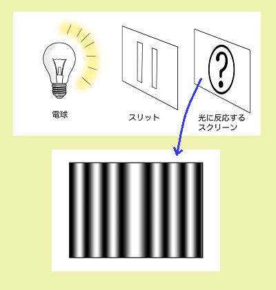 f:id:aoikawano:20170801031722p:plain