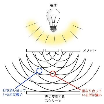 f:id:aoikawano:20170801032104j:plain