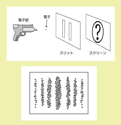 f:id:aoikawano:20170801032855p:plain