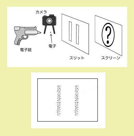 f:id:aoikawano:20170801033718p:plain