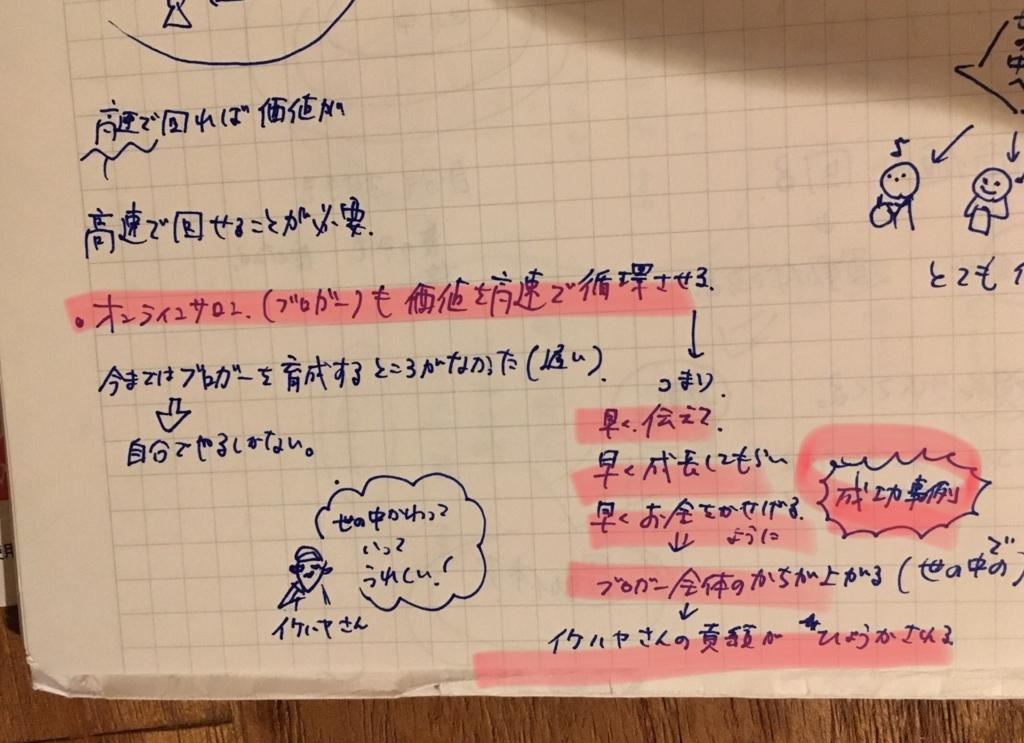 f:id:aoimaejima:20180518000458j:plain