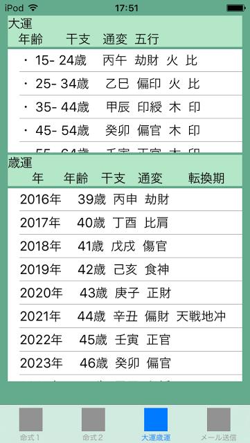 f:id:aoimotoki:20170502175646p:plain