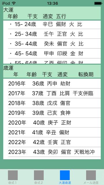 f:id:aoimotoki:20170507134142p:plain
