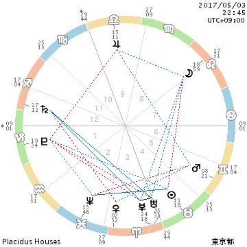 f:id:aoimotoki:20170517232303p:plain