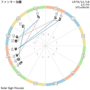 f:id:aoimotoki:20170518161746p:plain