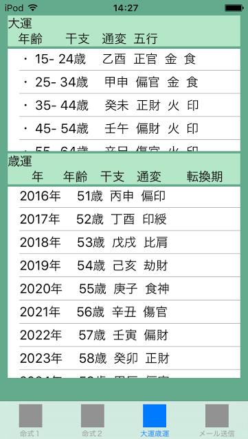f:id:aoimotoki:20170519143340p:plain