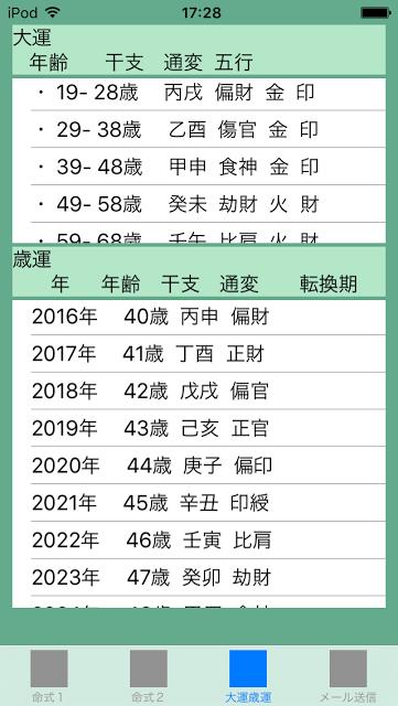 f:id:aoimotoki:20170519173247p:plain
