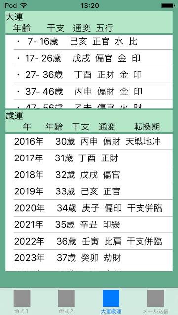 f:id:aoimotoki:20170520132521p:plain
